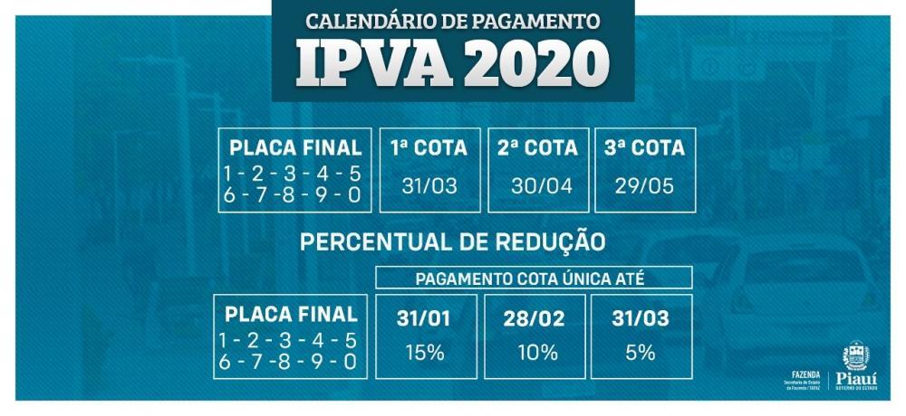 Calendário IPVA - Foto: Divulgação/Governo do Estado