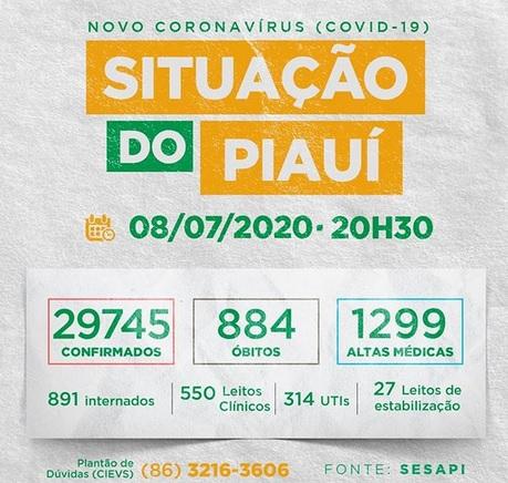 Saiba quais as cidades do Piauí que não possuem casos da Covid-19