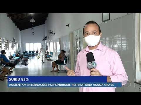 Teresina registra aumento de 83% de internações por síndrome respiratória