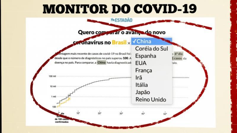 Monitor da Pandemia, compare evolução da covid-19 no Brasil e no mundo