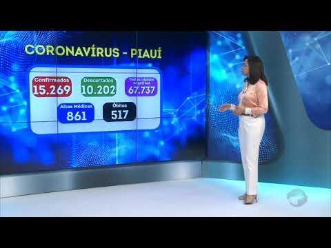 Veja os números atualizados da covid-19 no Piauí